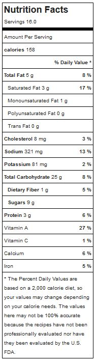 Scones Nutrition Info